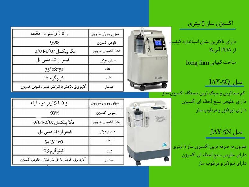 دستگاه اکسیژن ساز لانگفیان